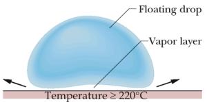 WaterDropOnHotPlate