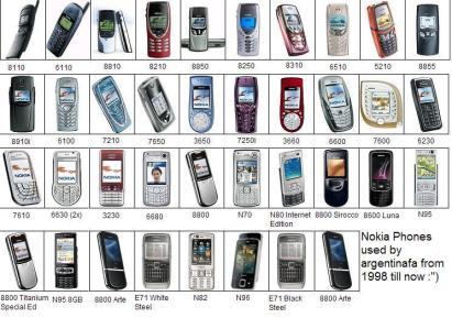 all-nokia-phones-1.jpg